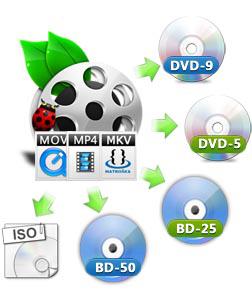 Mac Blu-ray Creator, convert and burn all videos to Blu-ray