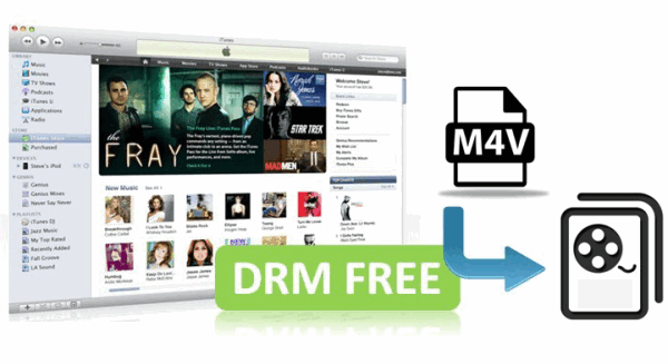 Free Limited M4V DRM Converter You Should Know